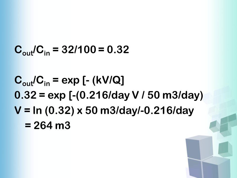 Cout/Cin = 32/100 = 0.32 Cout/Cin = exp [- (kV/Q] 0.32 = exp [-(0.216/day V / 50 m3/day) V = ln (0.32) x 50 m3/day/-0.216/day.